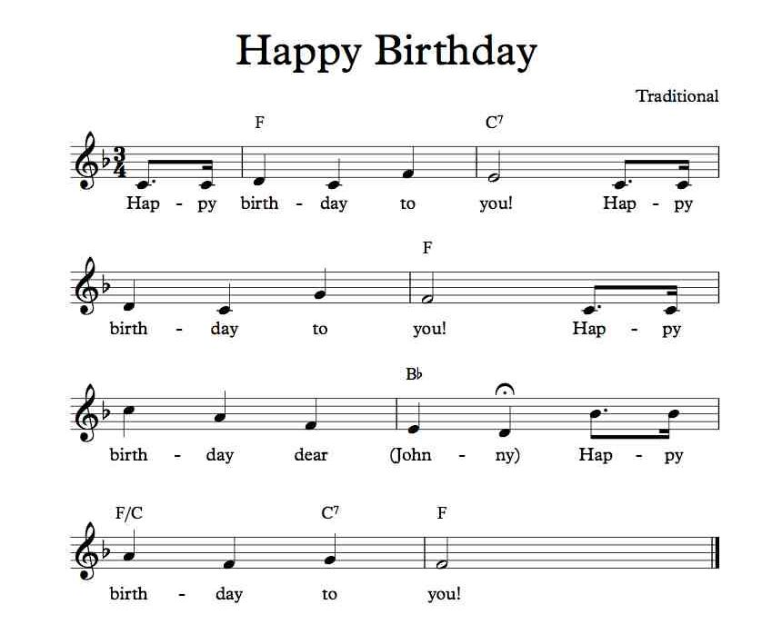 "Copyrights To The ""Happy Birthday"" Song Ruled Invalid By Judge"