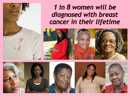 Why Are Black Women Dying of Breast Cancer, Even Though More White Women Are Diagnosed?