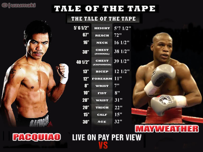 Breaking News: The Fight You All Been Waiting For Pacquiao Vs Mayweather Happening 5-2-2015