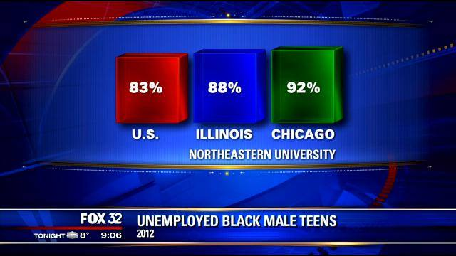 unemployed black teen