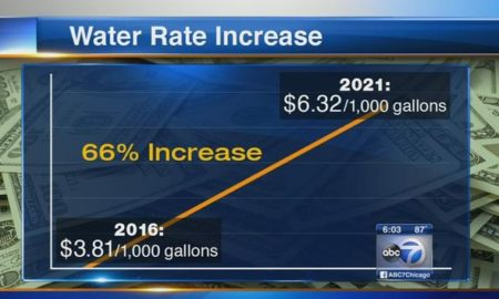 water rate increase